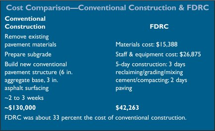 Cost Comparison – Conventional Construction & FDRC